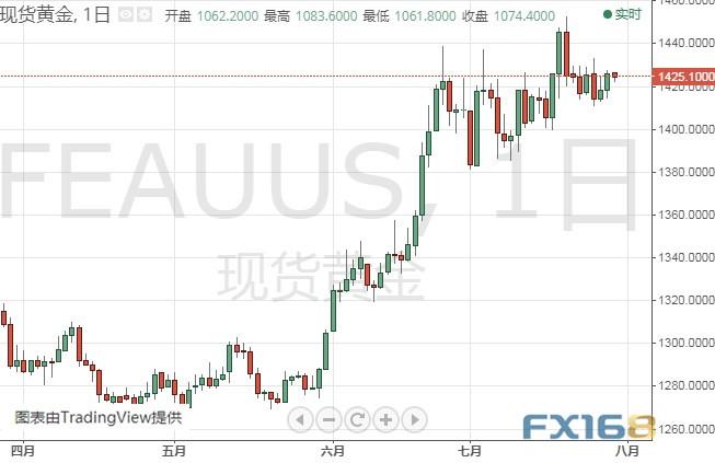 亚盘大行情!这一货币又暴跌近百点 黄金、白银、原油、欧元、美元指数、英镑、日元和澳元最新技术前景分析