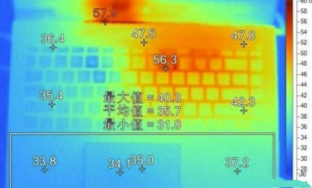 电脑CPU温度经常达到72度,电脑却没事?