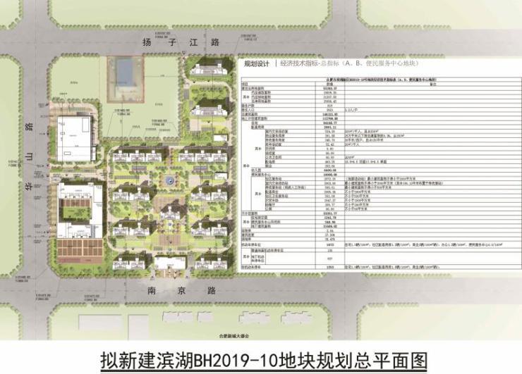 合肥华宇BH2019-10地块规划出炉 滨湖新增819套房源