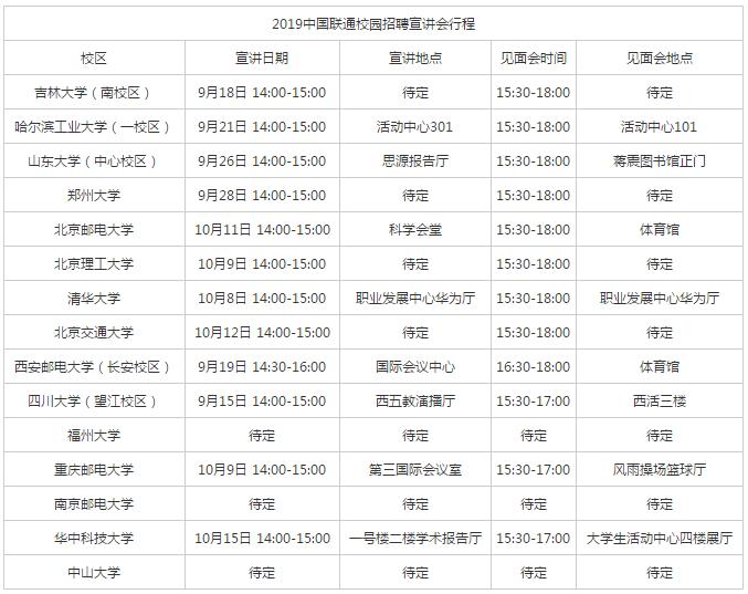 2020中国联通秋季校园招聘时间是什么时候?秋招来袭,应届生冲鸭!