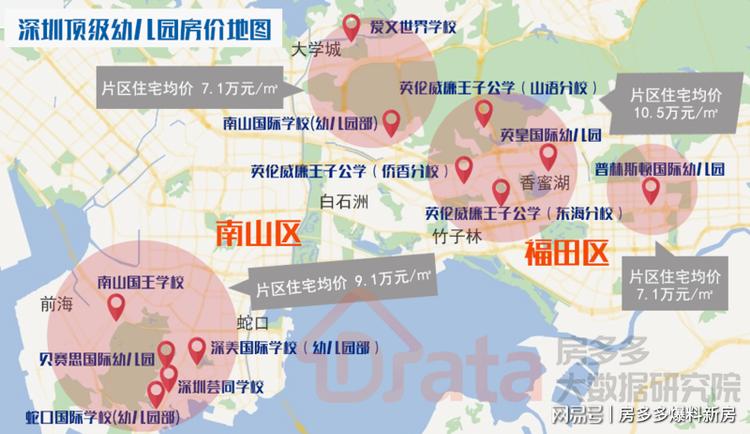 藏在深圳顶级幼儿园的房价秘密,一年学费买周边3㎡房!