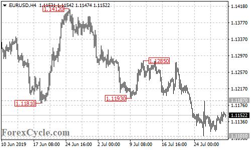 警惕美联储今晚重拳降息50个基点 欧元、英镑、澳元、日元和加元最新走势预测