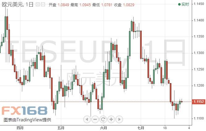 今夜,降息!?欧元、日元、黄金及原油最新短线操作建议