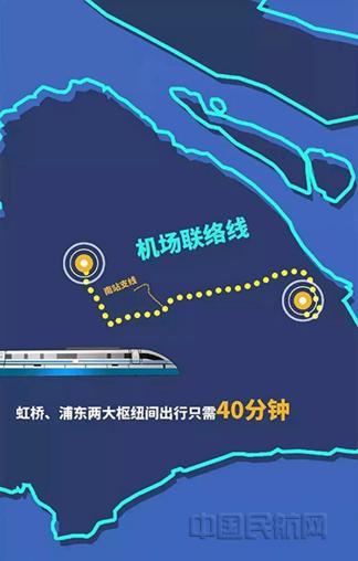 喜大奔普!机场联络线正式开建  虹桥至浦东仅需40分钟?!