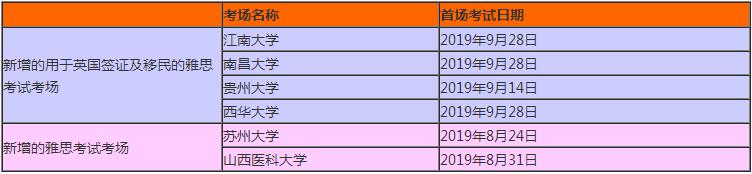 雅思官方:大陆地区新增6个考场!江苏、山西等省的小伙伴们有福了!