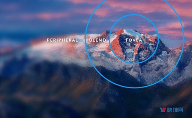 Tobii眼动追踪可为VR图形渲染降低57% GPU负载