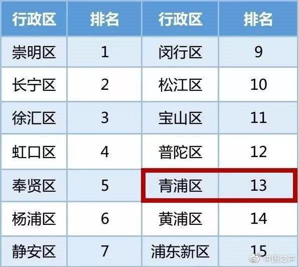 上海垃圾分类满月:羊肉串变羊肉吕,奶茶珍珠按颗算