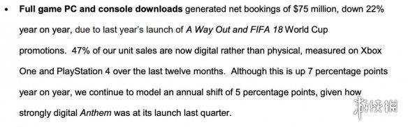 EA与索尼:数字版游戏收入总占比已与实体版收入五五开