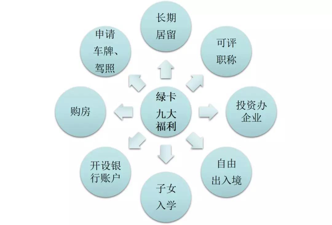 广州绿卡能替代广州户口?真的是这样吗?