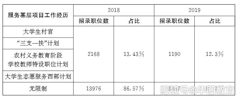 历年人口_2019年中国男女比例是多少?历年中国大陆人口性别比数据分析
