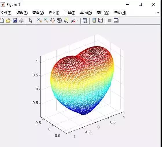 科研绘图软件:零基础教你科研论文配图技巧