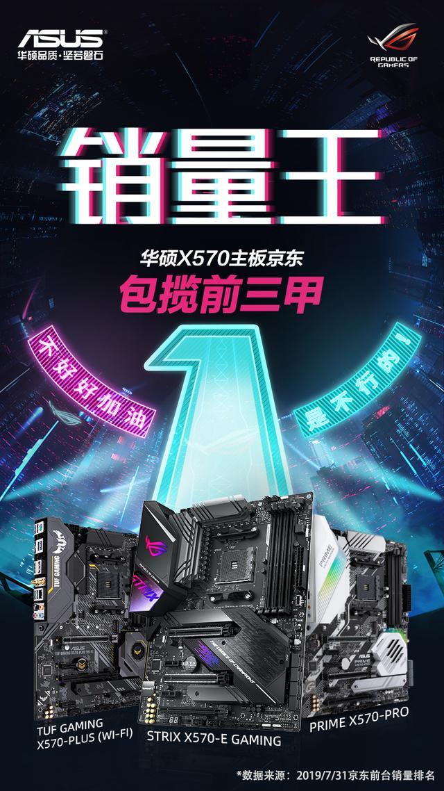 <b>傲视群雄 华硕X570主板包揽销量前三甲</b>