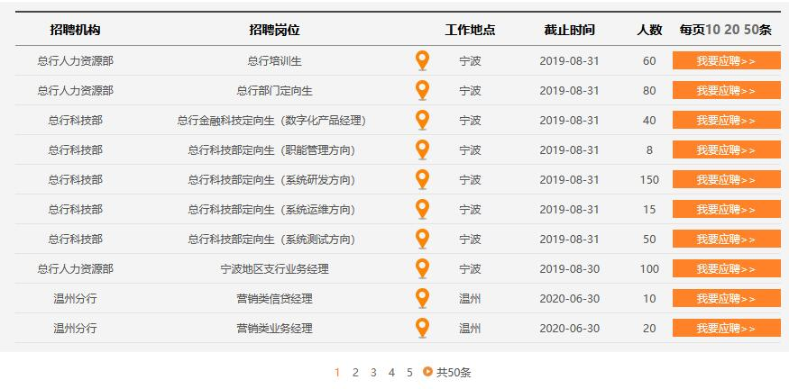 面向全国招聘!!!2020年宁波银行提前次校园招聘1182人