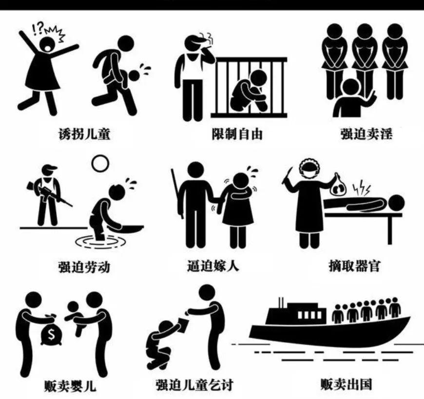 非洲哪里贩卖人口最严重_东北人口流失严重图片