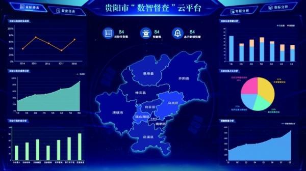 """<b>贵阳市建设""""数智督查""""云平台助督查工作提质增效</b>"""