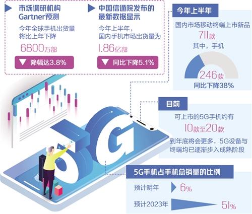 5G手机有望带动市场重回增长轨道