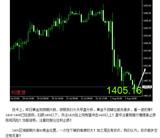 刘煜贤:黄金走跌后为什么突然又暴涨?详细解析