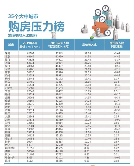 哈尔滨2018经济总量_哈尔滨啤酒