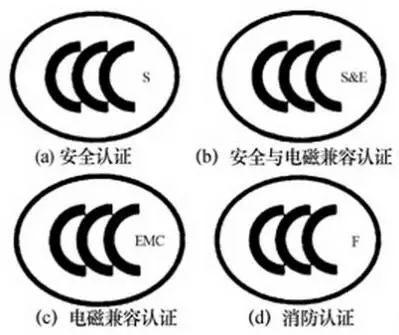 3C认证目录包含的22类产品