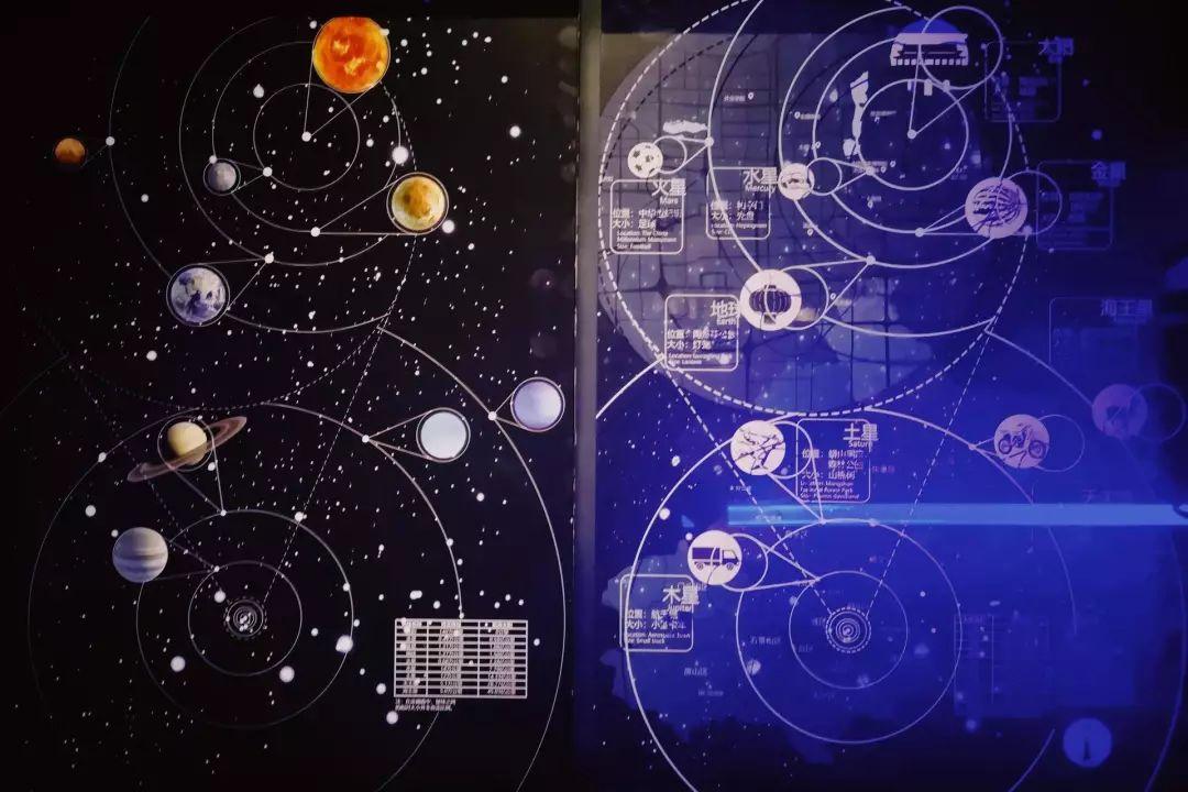 火星科技小制作