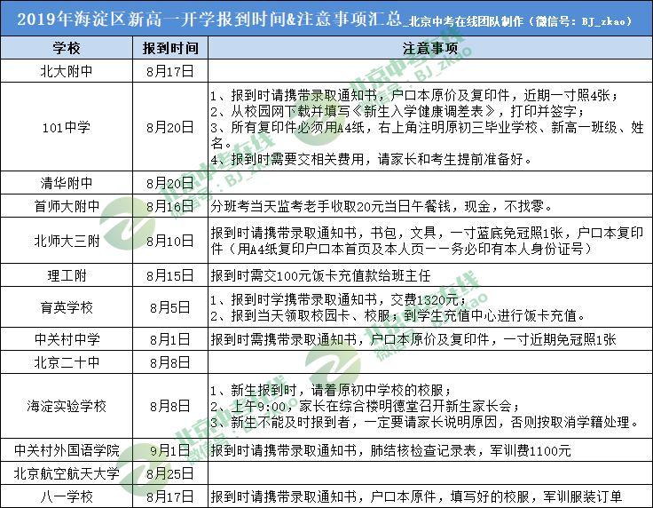 必看丨2019年北京各校新高一开学报到时间&注意事项汇总