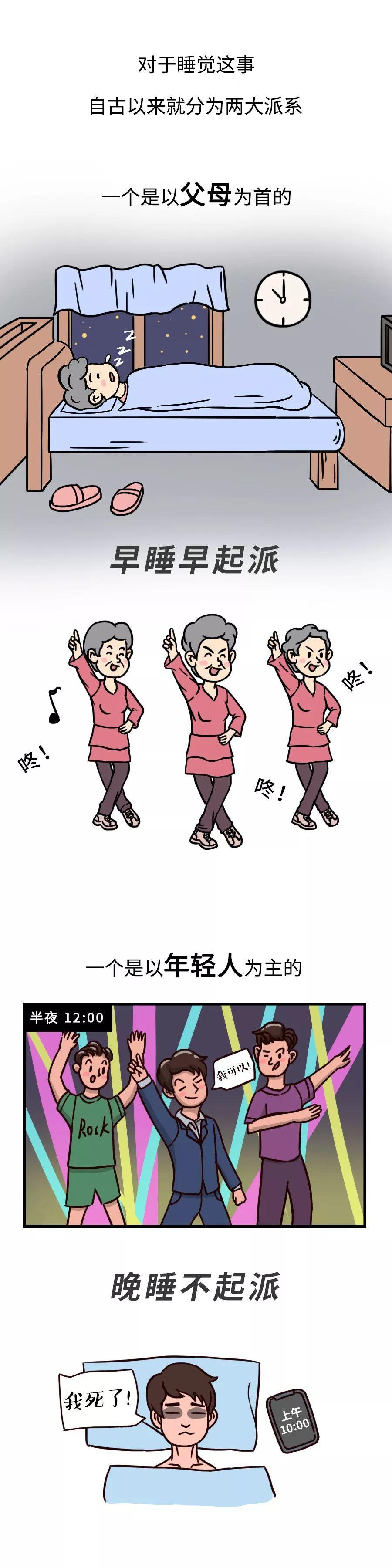 FM87.7 【荐读】到底几点睡才算熬夜啊啊啊啊?