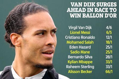 金球奖、国际足联年度最佳谁来评?