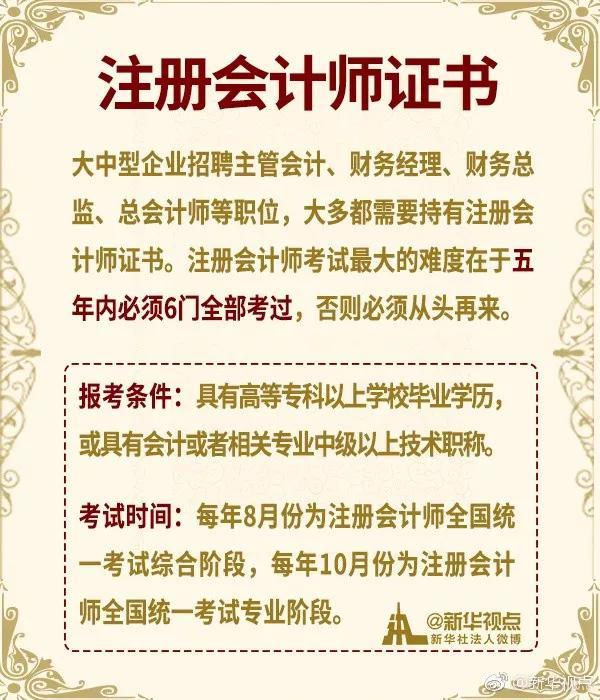 未来中国含金量最高的8大资格证书,你有吗?