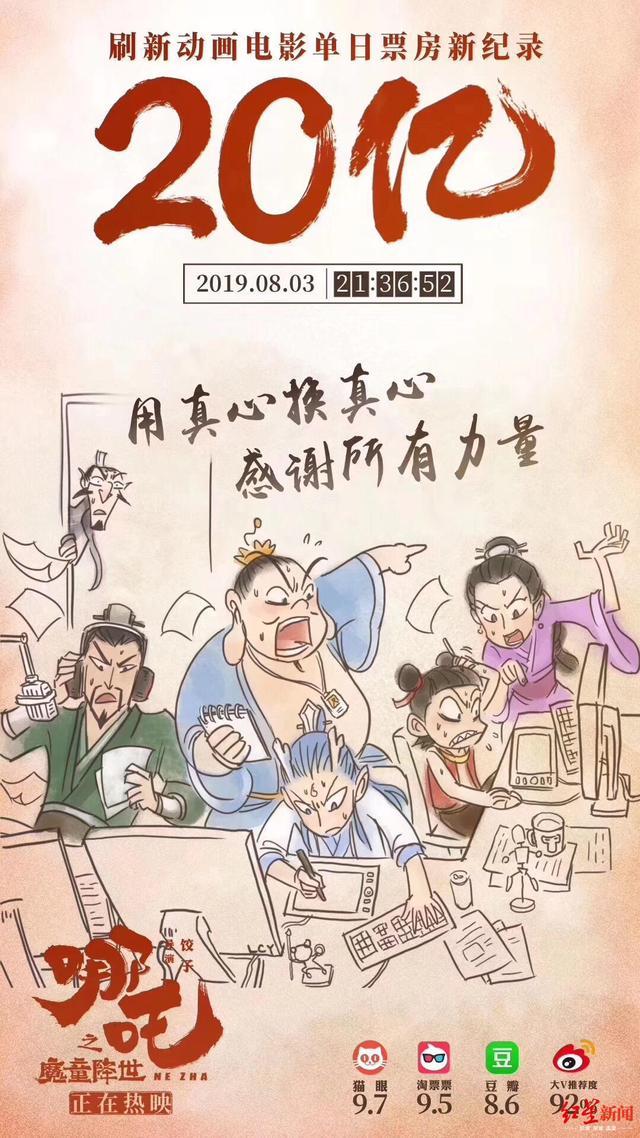 <b>《哪吒》票房破20亿!导演饺子:期待国漫之间更多联动</b>