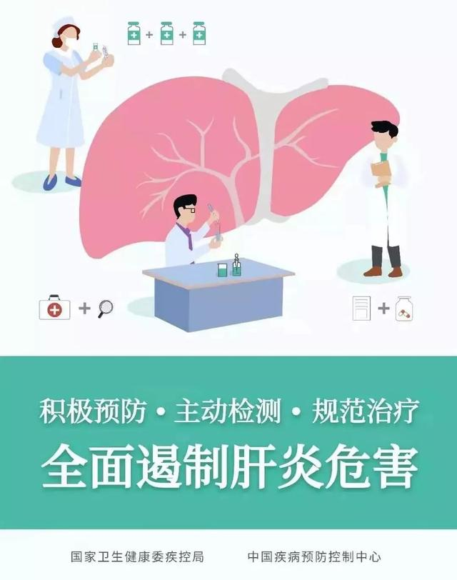 世界肝炎日|积极预防,主动检测,规范治疗,全面遏制肝炎危害