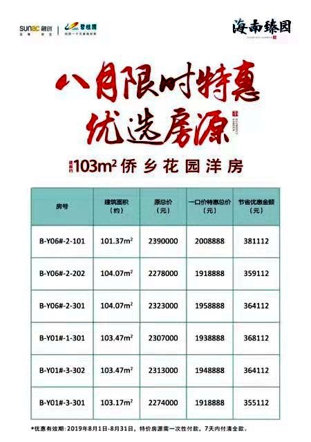 <b>融创海南臻园项目在售:侨乡花园洋房 总价191万/套起</b>