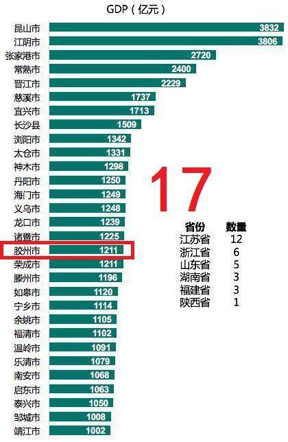 中国城市民营经济总量排名_中国城市地图