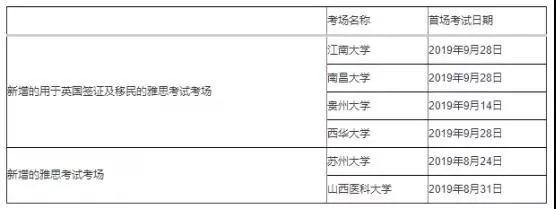 好消息!中国新增2个雅思考场!