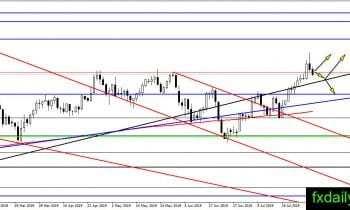 看跌模式形成美元将黯然回落?美元、欧元、英镑、日元、澳元操作建议