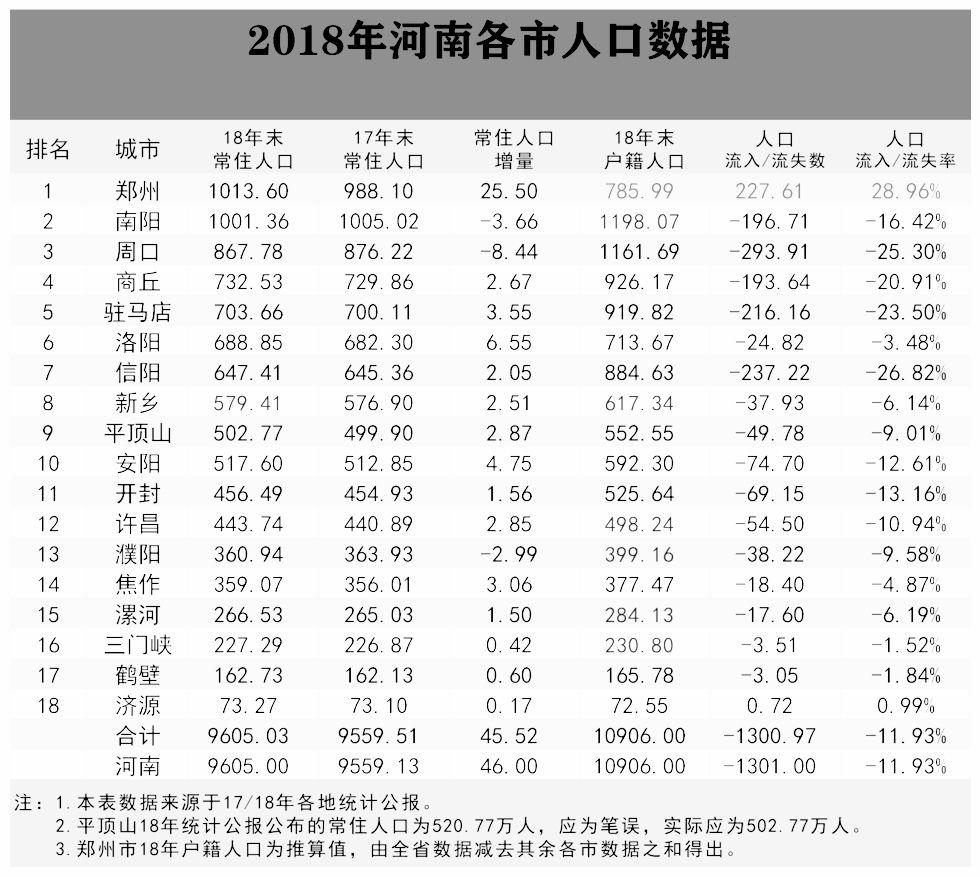 河南年轻人生2胎最积极的7个城市,超过全国平均水平,是你家乡吗