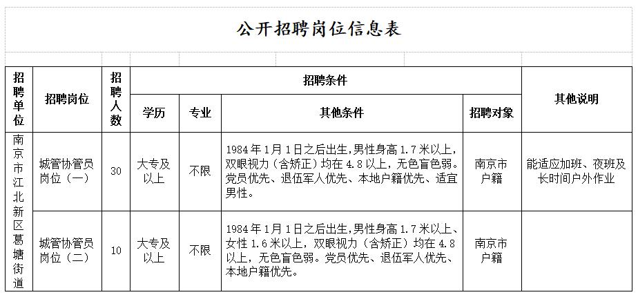招聘40人!葛塘街道2019年公开招聘今起报名