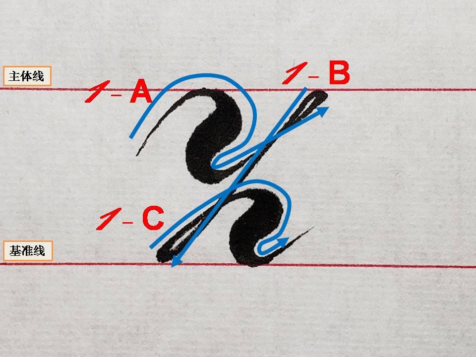 (十九)毛笔英文书法入门之圆体特殊字母z