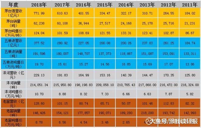 <b>股市分析:洋河一直表现不好的省内为啥现在才变成压倒股价的稻草?</b>
