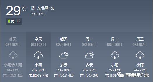 977~南阳人【两消息】速看!
