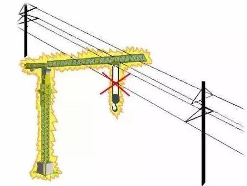 塔吊安全装置图解_塔吊事故频发,这样做安全检查就对了!_钢丝绳