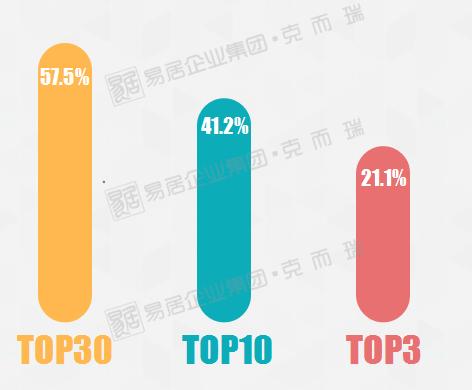 2019年增高药排行_增高药排行榜第一名
