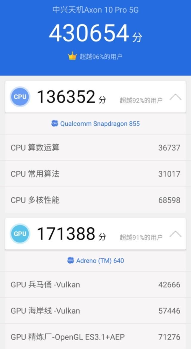 安兔兔公布中兴天机Axon 10 Pro 5G版跑分
