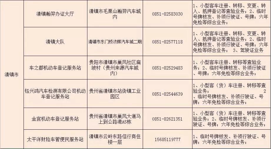 安阳市驾驶人科目四_最全贵阳市机动车业务办理点和驾驶人考场信息表来了,快收藏 ...