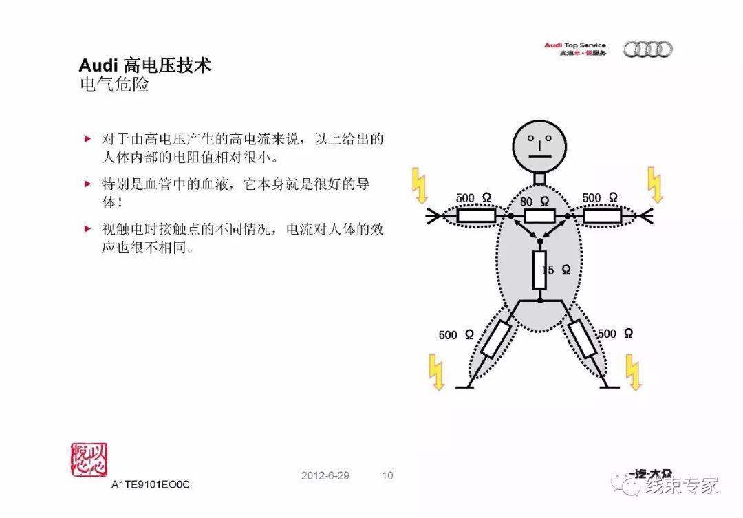 电动车线束_电动汽车高压系统的安全与防护_公众