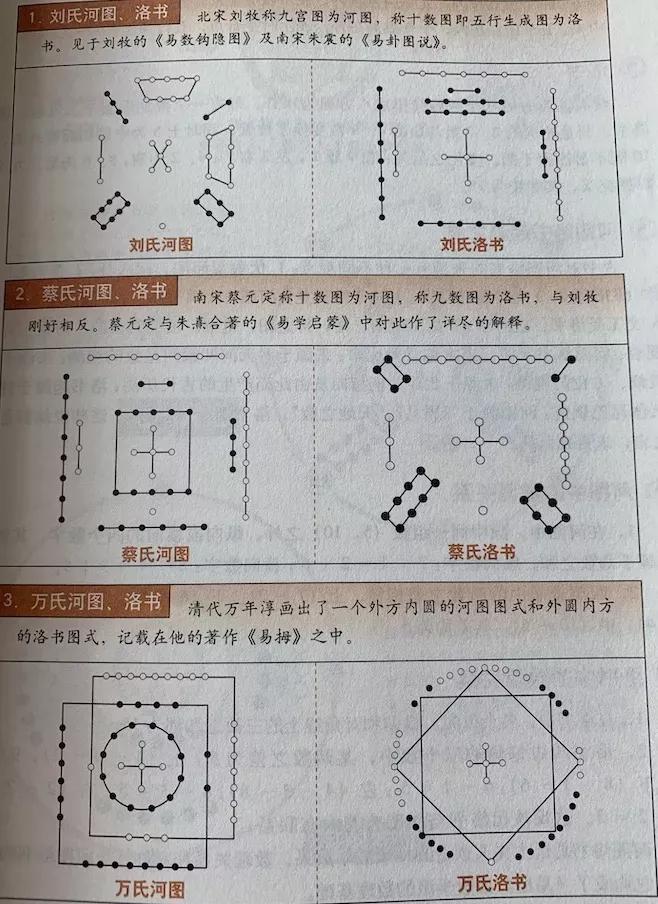 张杰彬:很多顶尖高手,在使用图形化表达