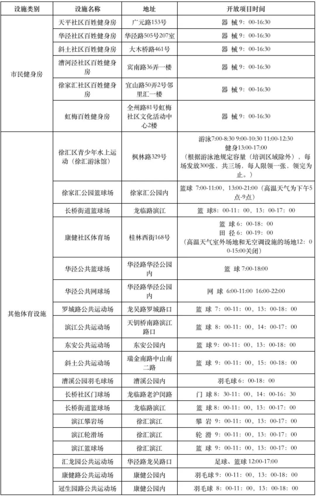 徐汇25处公共体育设施免费向市民开放,就在8月8日,地址是……