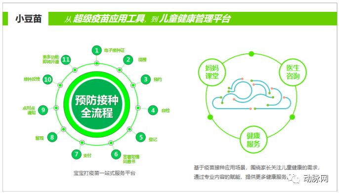 小豆苗发布《2019年中国家长对儿童健康服务的态度和行为报告》