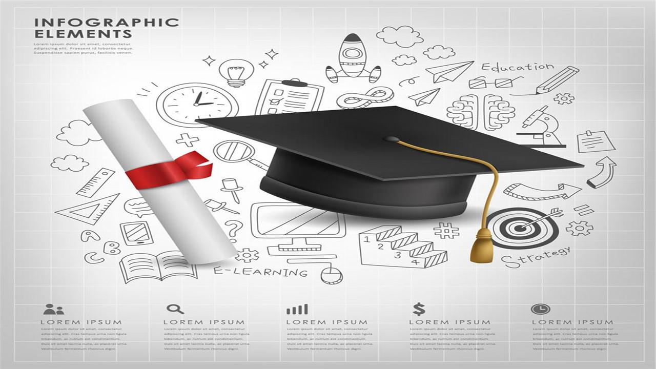 毕业论文开题答辩PPT上都要有哪些内容?