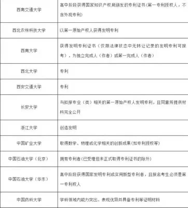 自主招生最强中学名单!