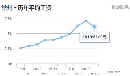90年代江苏省gdp_江苏GDP首破9万亿,山东比江苏到底差在哪